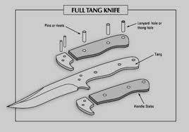 Choosing a Knife – 12/27/11