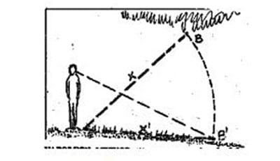 measure distances across rivers