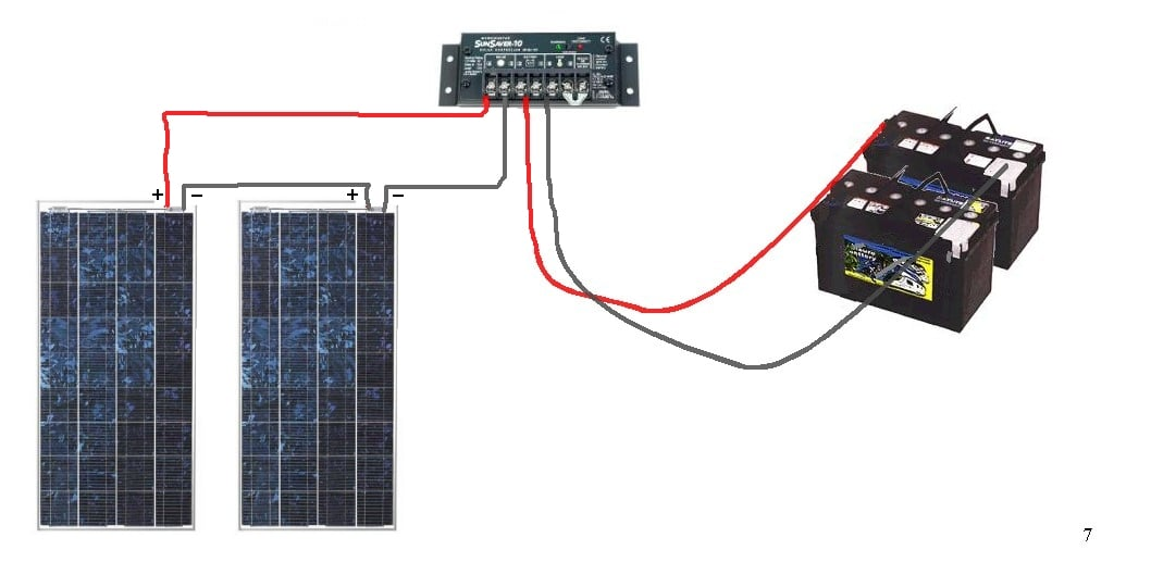 Wiring Diagram For Rv Solar System : Small diy solar systems are easy to make preparedness