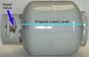 Propane Storage For Preppers And Its Advantages