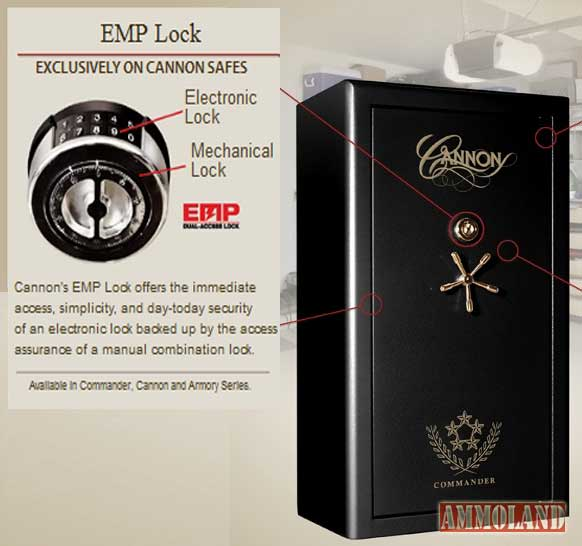 Your Gun Safe And The Hazards Of Electronic Locks And Emp