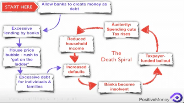 the economic problem and economic syste The economic problems of the welfare system economics 405- economic problems and issues describe the selected economic problem welfare is a drain on the economic.
