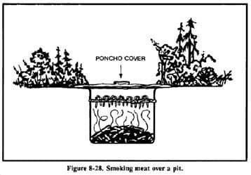 smoke meat