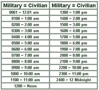 Military Time (24 Hour Time) Conversion Chart - Online ...